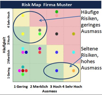 rfm-imfeld-riskmap