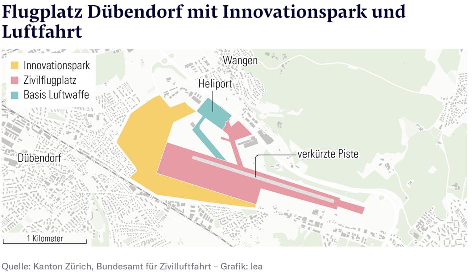 Dübendorf: Innovationspark
