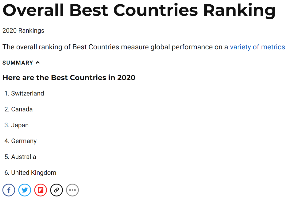 Best Countries Report 2020